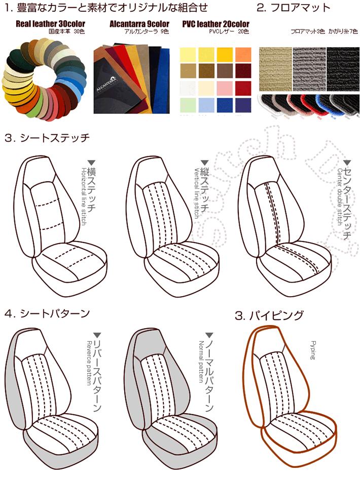 1. 豊富なカラーと素材でオリジナルな組み合わせ 2.フロアマット 3.シートステッチ 4.シートパターン 3.パイピング
